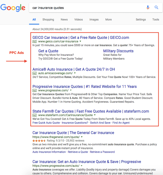 example of ppc ads showing car insurance quotes